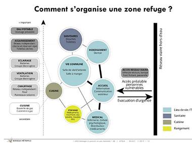 actualite-ecole-refuge-2-380x283